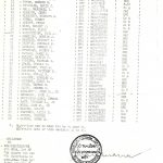Vietnam Honorary quan-nhan Luc-Iaong MOH Fred Zabitosky Paul Christensen